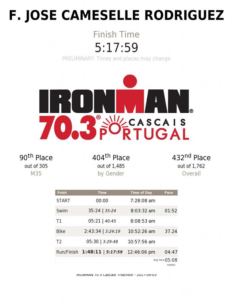 Cameselle en el Ironman70.3 de Cascais